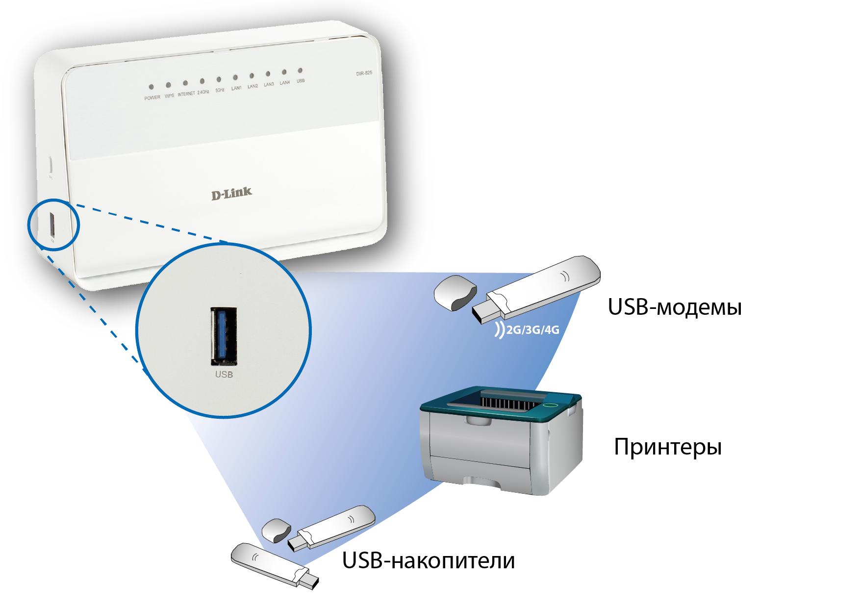 Делаем из роутера Asus репитер WiFi Настройка 67