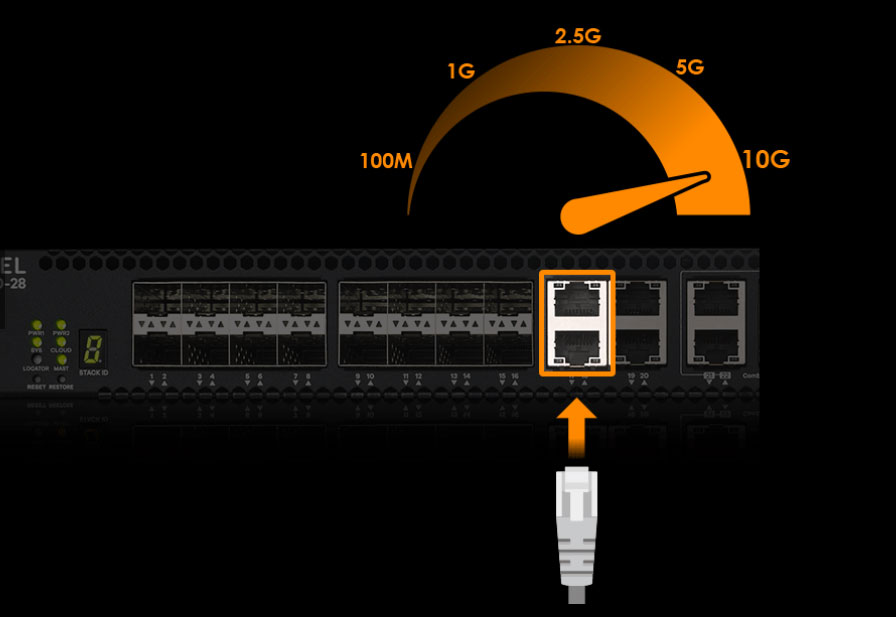 Zyxel XS3800-28-ZZ0101F L2+ коммутатор Zyxel NebulaFlex Pro XS3800-28, 4xRJ-45: 1/2,5/5/10G, 8xCombo (SFP: 1/10G, RJ-45: 1/2,5/5/10G), 16xSFP+, стекирумеый (до 4), 2 источника питания AC – купить по низкой цене